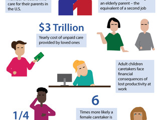 Future of Aging: The Real Cost of Aging at Home