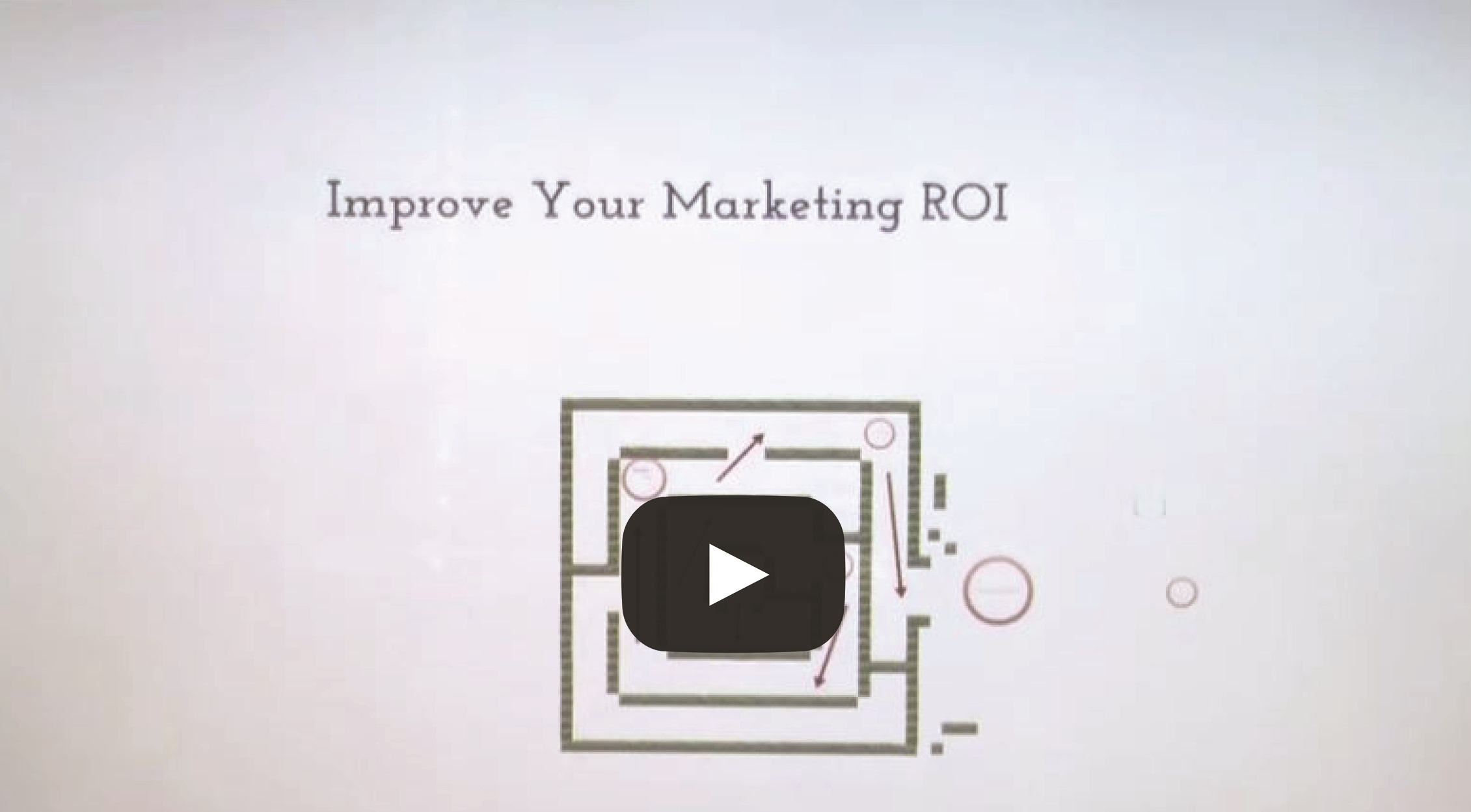 Improving Your Marketing ROI