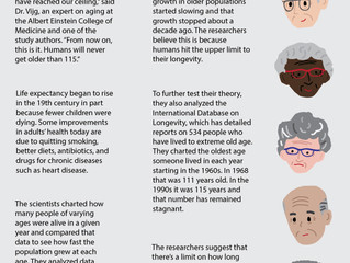 Future of Aging: How Long Can Humans Live?