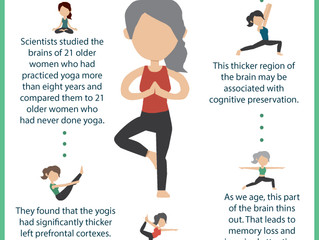 Future of Aging: Yoga Improves the Aging Brain