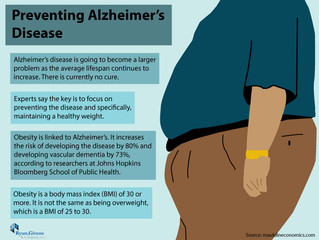 Future of Aging: Preventing Alzheimer's Disease