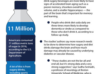 Future of Aging: Sugary and Diet Drinks May Accelerate Brain Aging