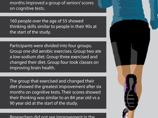 Future of Aging: Diet and Exercise Might Reverse Aging in the Brain