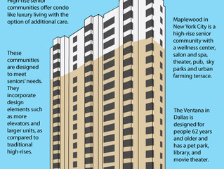 Future of Aging: The Next Big Thing - High-Rise Senior Living