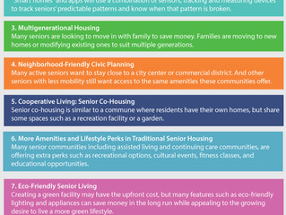 Future of Aging: 8 Predictions About the Future of Assisted Living