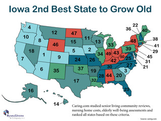 Future of Aging: Iowa 2nd Best State to Grow Old