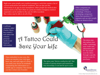 Future of Aging: A Tattoo Could Save Your Life