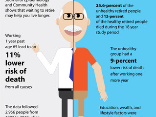 Future of Aging: Delaying Retirement