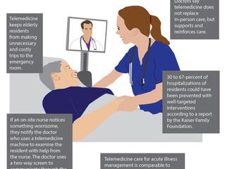 Future of Aging: Telemedicine in Long-Term Care