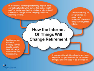 Future of Aging: How the Internet of Things Will Change Retirement