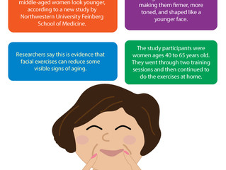 Future of Aging: Facial Exercises to Look Younger