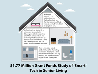 Future of Aging: $1.77 Million Grant Funds Study of Smart Tech in Senior Living