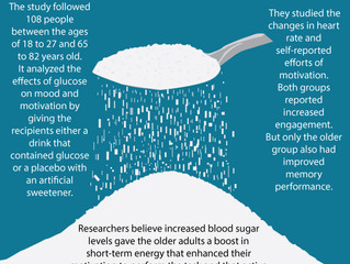 Future of Aging: Sugar Improves Memory in Older Adults