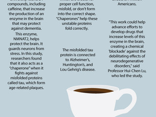 Future of Aging: Caffeine May Prevent Alzheimer's and Other Dementias