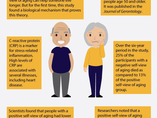 Future of Aging: Positive People Live Longer