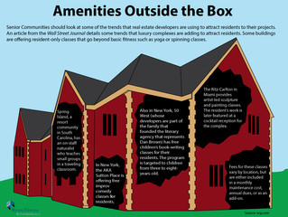 Future of Aging: Amenities Outside the Box