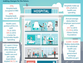 Future of Aging: Health Care's Big Shift Part One
