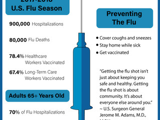 Future of Aging: Health Officials Urge Long-Term Care Workers to Get Flu Vaccine