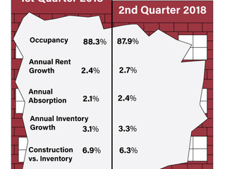 Future of Aging: Assisted Living Occupancy Drops to Record Low in 2nd Quarter