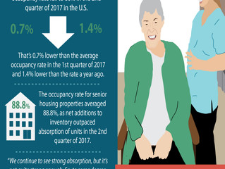 Future of Aging: Assisted Living Occupancy Plummets to Record Low