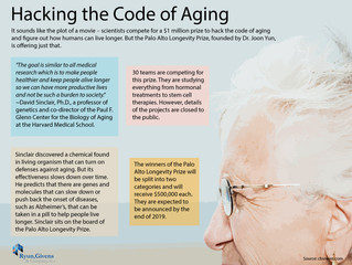 Future of Aging: Hacking the Code of Aging