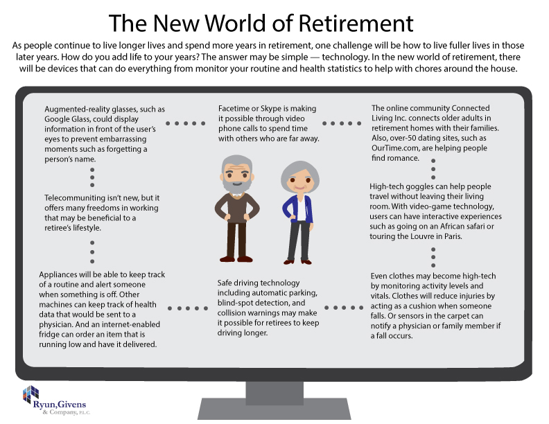 Future of Aging: The New World of Retirement | Ryun, Givens