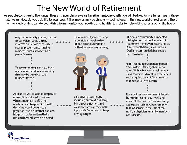 Future of Aging: The New World of Retirement