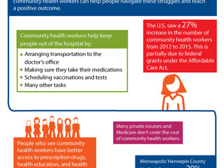 Future of Aging: Benefits of Community Health Workers