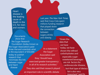 Future of Aging: Sugar, Heart Disease & Skewed Research