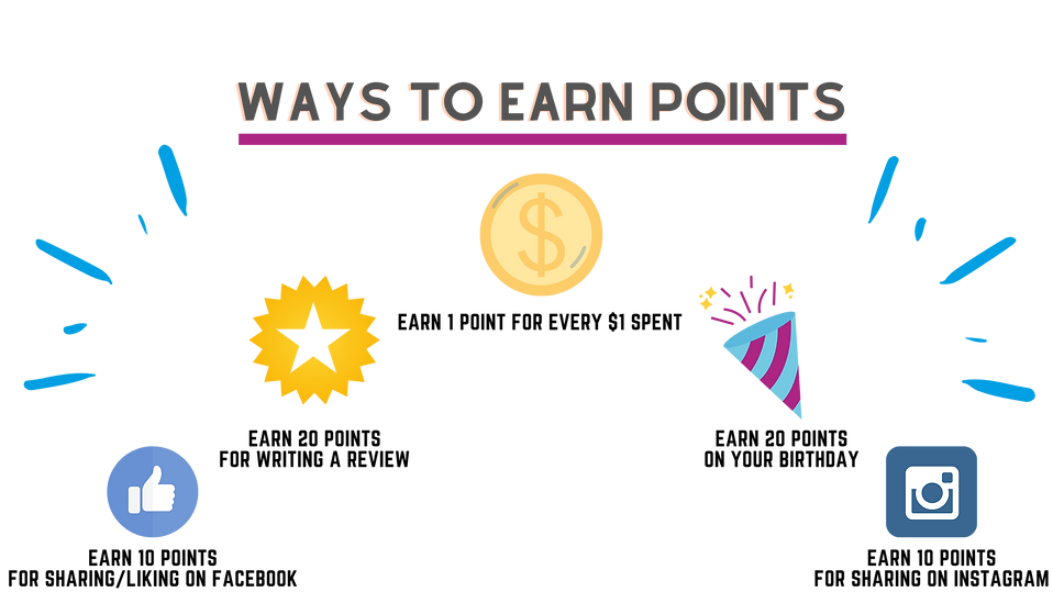 NEX ACCESS - Ways to Earn Points Graphic