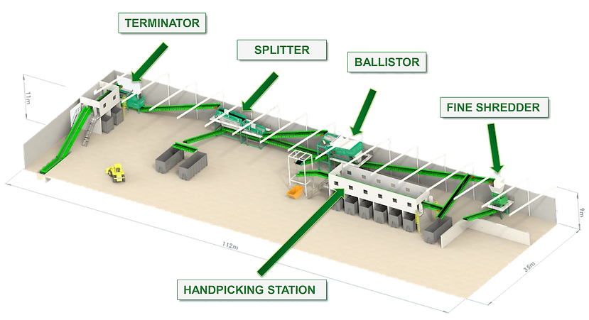 SW Processing Plant Setup.png