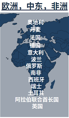AMERICAS HELVETIC EMEA (Chinese).png