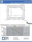 Open Footing Box Culvert Dimension Table.jpg