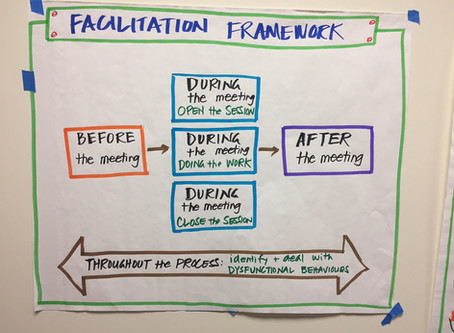 Facilitation in the Days of Social Distancing
