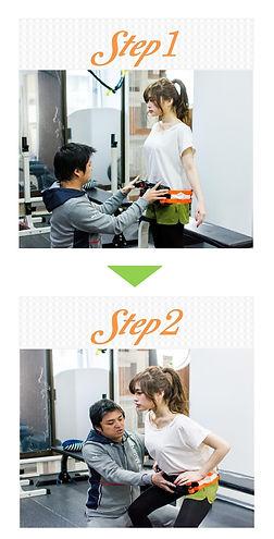 骨盤矯正の方法。ステップ1とステップ2