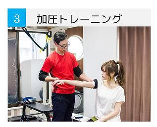 3.加圧トレーニング。加圧トレーニングで代謝を高めます。