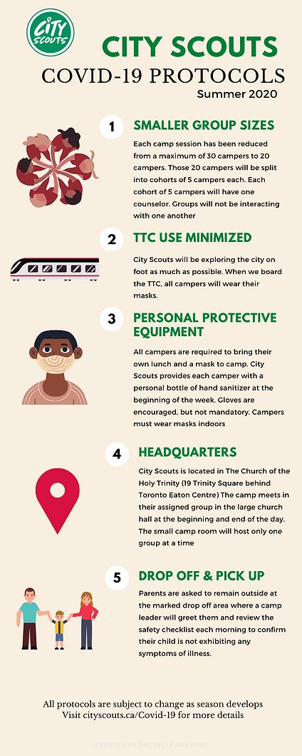 City Scouts COVID-19 Protocols infograph