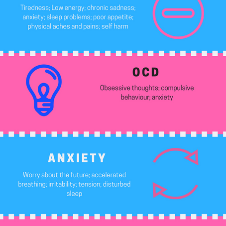 Mental Health - Infographic