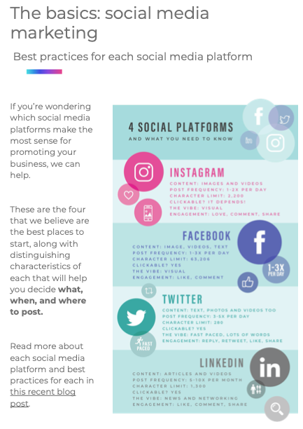 An example from the playbook around the basics in social media marketing, including an infographic on best practices for each social media platform