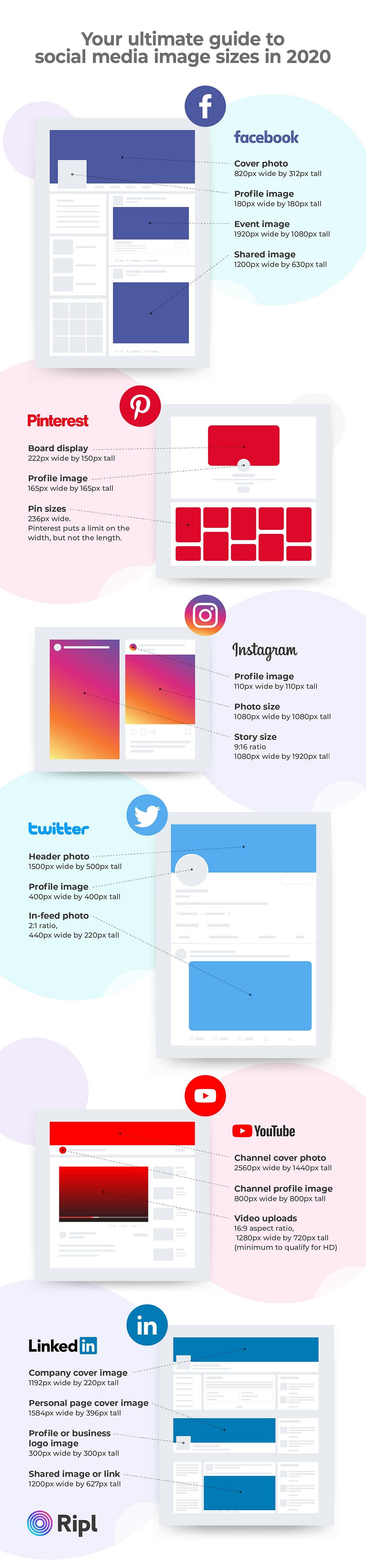 Ideal image sizes for social media: Facebook, Pinterest, Instagram, Twitter, YouTube, LinkedIn