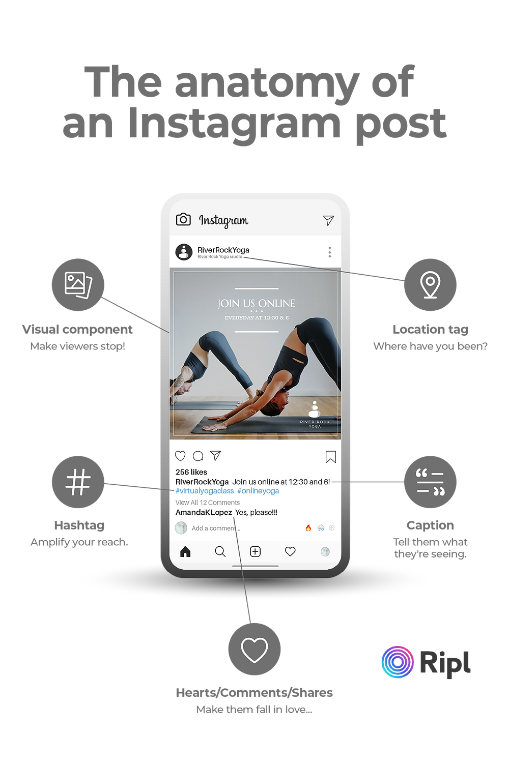 anatomy of a successful instagram post for small businesses