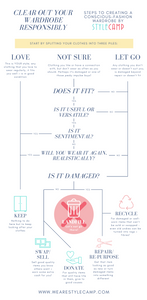 Clear out your wardrobe responsibly with this inforgraphic from Stylecamp