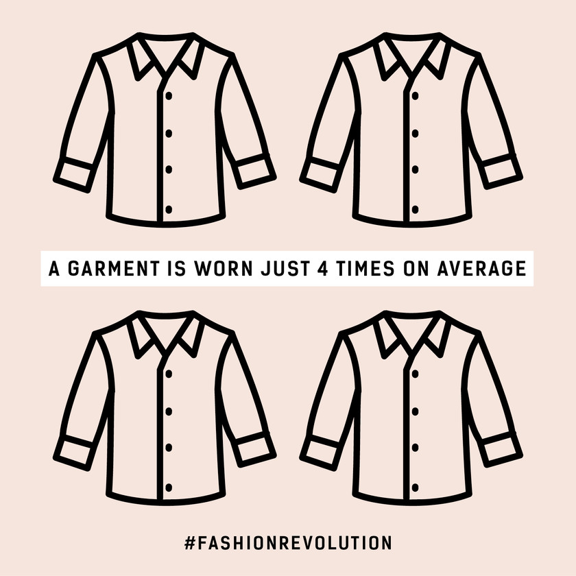 A garment is worn just 4 times on average