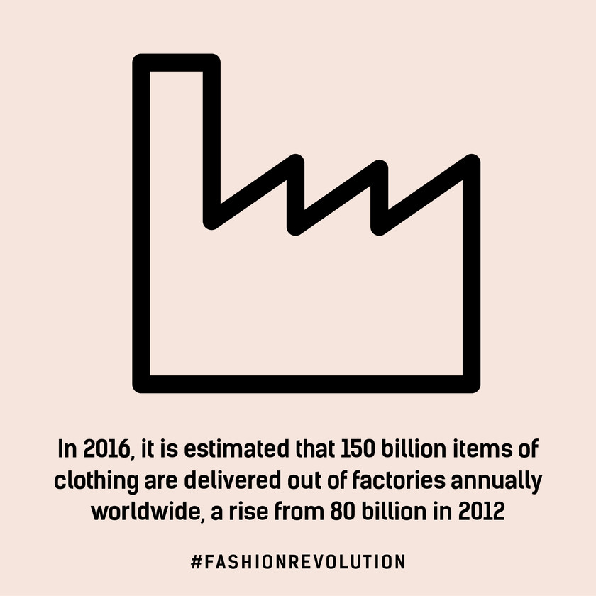 It is estimated that 150 billion items of clothing are delivered out of factories annually