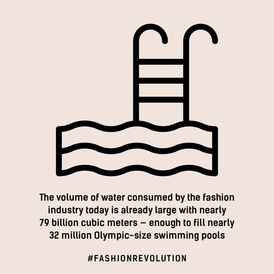 The volume of water consumed by the fashion industry is nearly 79 billion m³ annually - enough to fill 32 million Olympic sized swimming pools