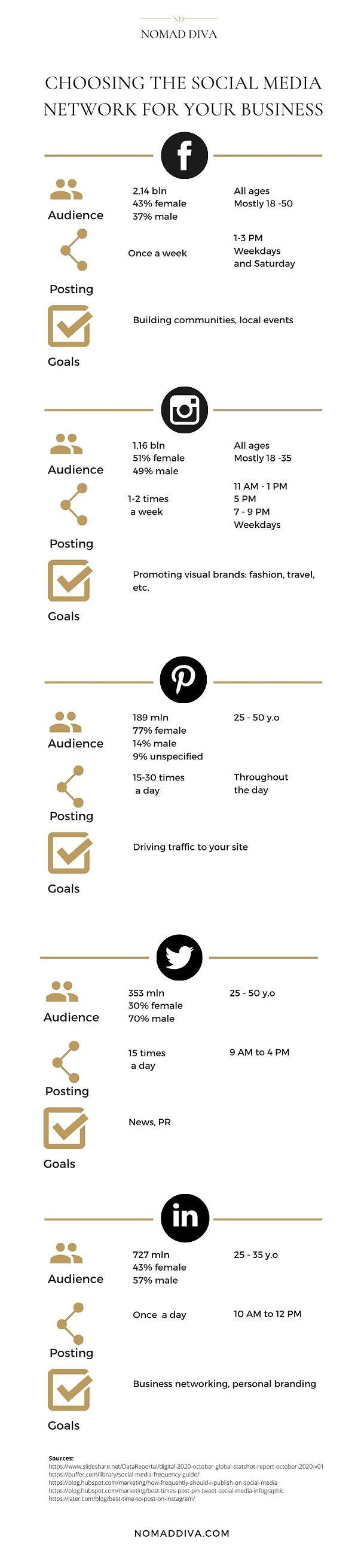 SMM-infographics-nomaddivacom.jpg