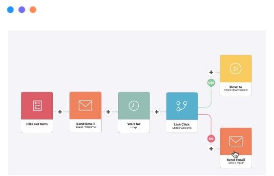 Automizi-email-automation.jpg