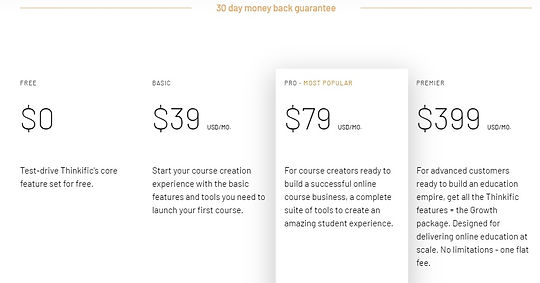 thinkific pricing - create and sell online courses