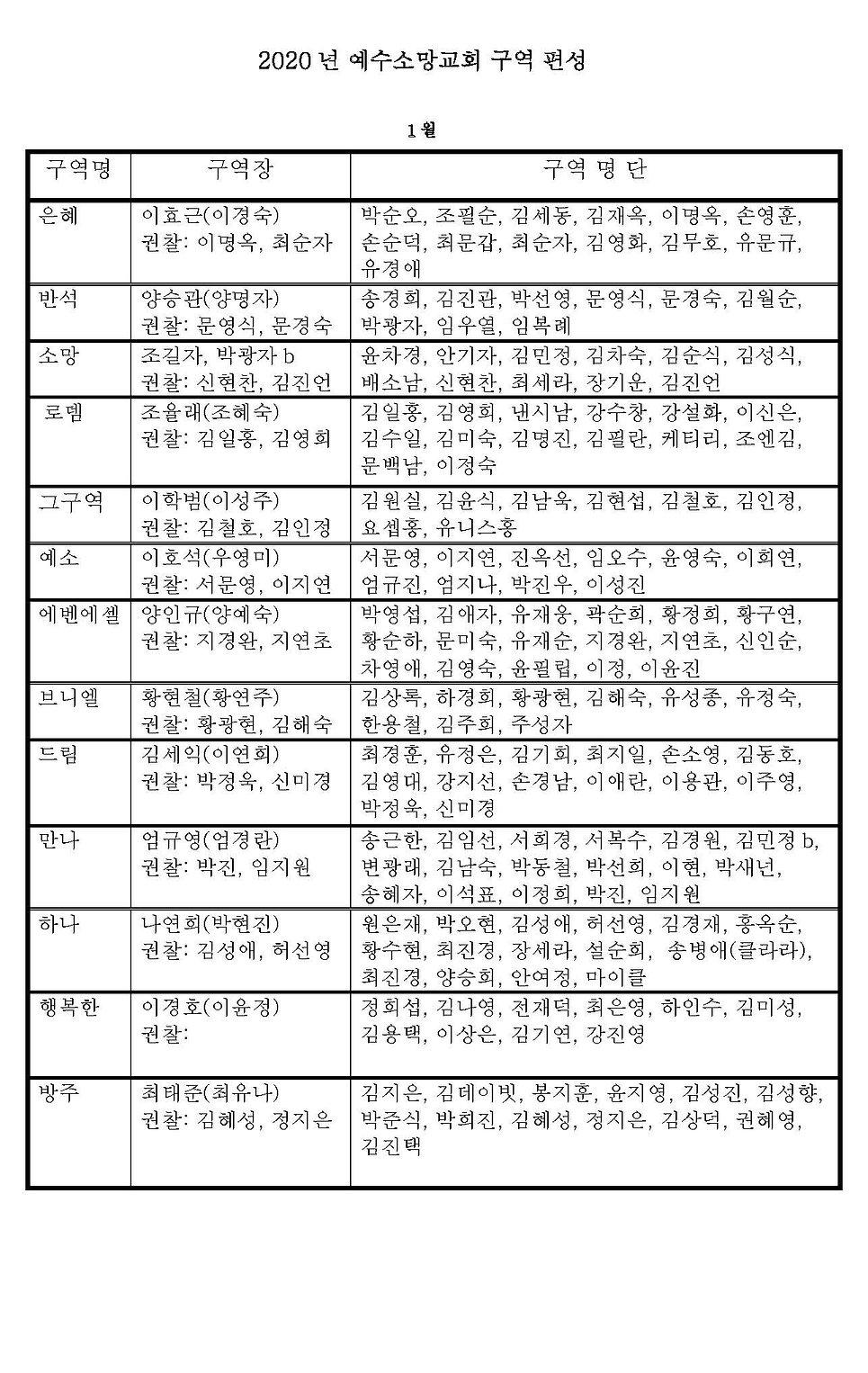 2020년 예수소망교회 구역 편성 (1).jpg