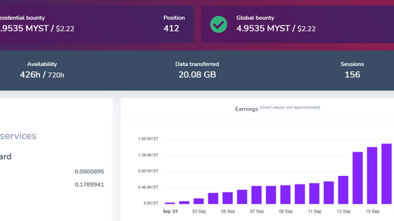 Mysterium, an easy way to Passive Income